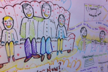 """Photo from a workshop held at Northgate School looking at """"what's important to young disabled people"""" February 2015"""